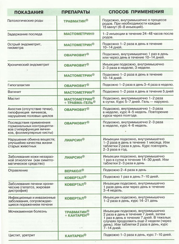 Схема профилактики и лечения кошек. страница 2